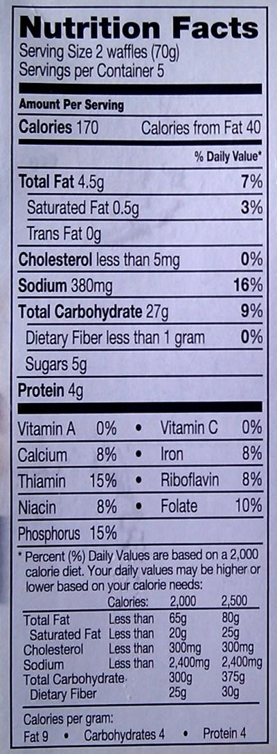 Nutrition written org